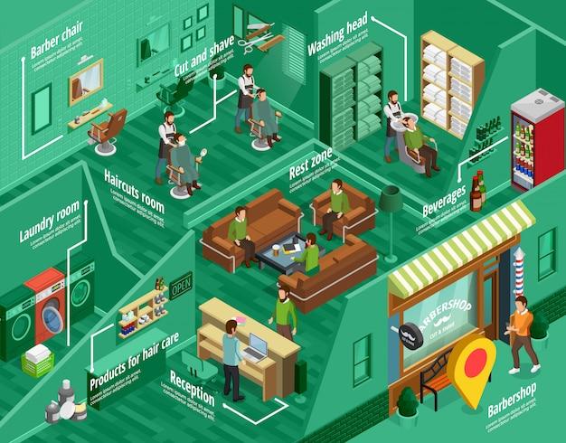 Barbershop-infographik-set