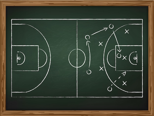 Basketballspieltaktikstrategie gezeichnet auf kreidebrett. ansicht von oben