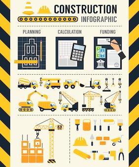 Bau infografik.