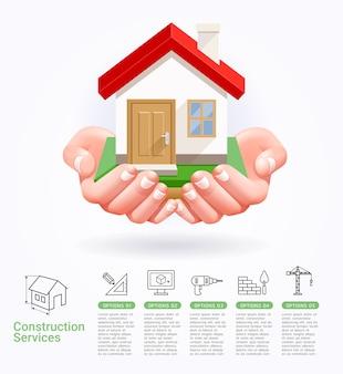 Baudienstleistungen konzeptionell zwei hände mit hausillustrationen
