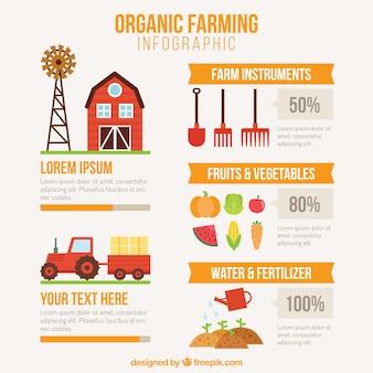 Bauernhof und landwirtschaft elemente infografie