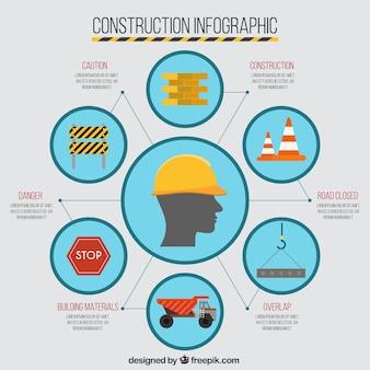 Baumaschinen infographie