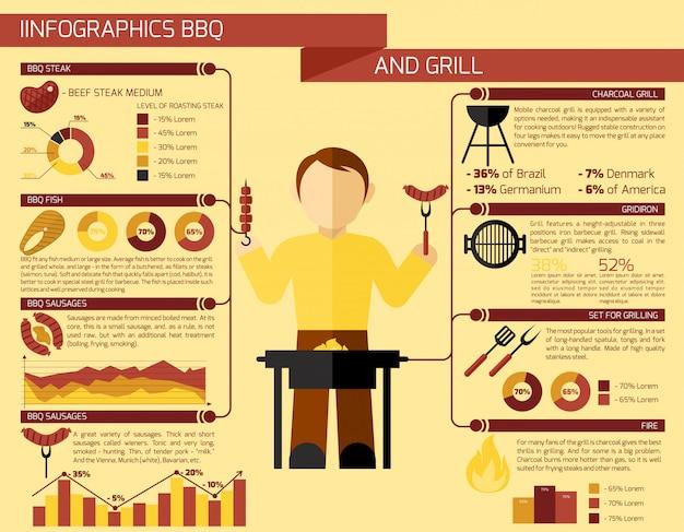 Bbq grill infografiken