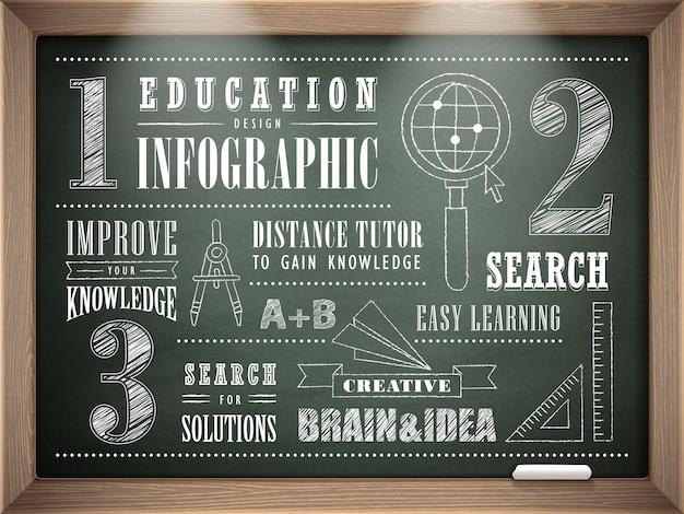 Beleuchtete holzgerahmte tafel mit infografiken mit kreide geschrieben