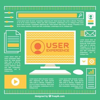Benutzererfahrung mit einer website