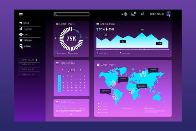 Benutzeroberfläche des vorlagen-dashboards