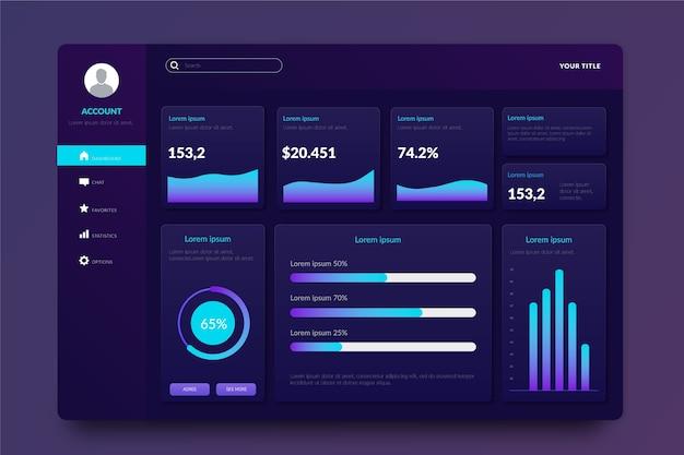 Benutzeroberfläche für dashboard-vorlagen