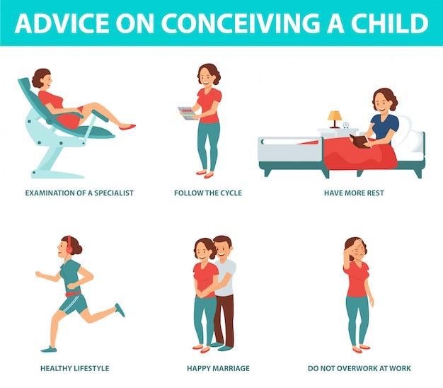 Beratung bei der empfängnis eines kindes