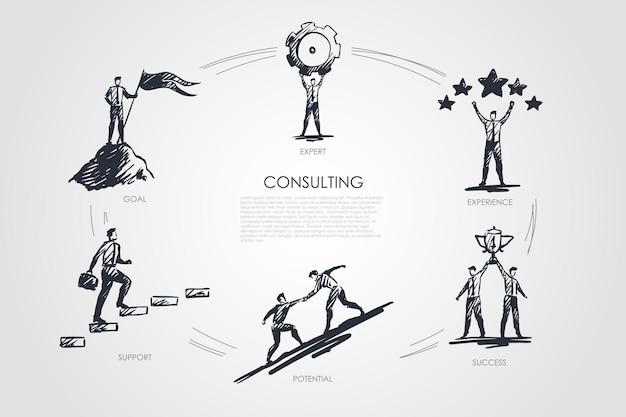 Beratung, experte, erfahrung, erfolg, potenzial, ziel infografik