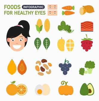 Beste lebensmittel für gesunde augen infografik