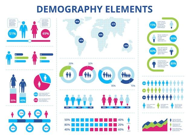 Bevölkerungsinfografik demografische statistiken für männer und frauen mit tortendiagrammen, zeitlinienvektoren Premium Vektoren