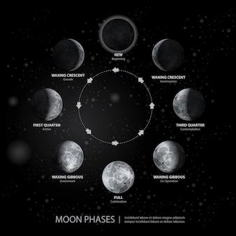 Bewegungen der mondphasen realistische vektor-illustration