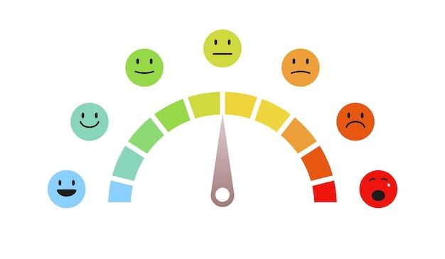 Bewertungsstufenskala emoji-konzept illustration feedback kundenzufriedenheitsbewertung und