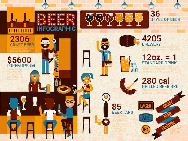 Bier-infografik