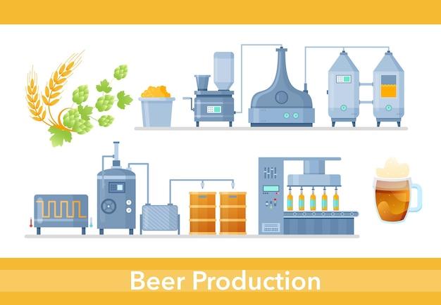 Bierproduktionsprozess in der brauerei infografik herstellung automatisierte verarbeitungslinie