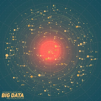 Big data green visualisierung. futuristische infografik. informationsästhetisches design. komplexität visueller daten. grafik für komplexe datenthreads. repräsentation sozialer netzwerke. abstrakter datengraph.