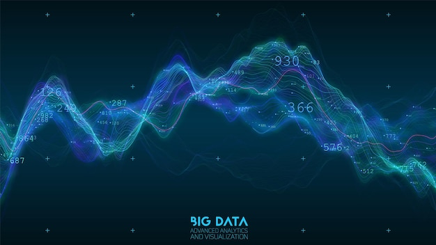 Big data-visualisierung der blauen welle. visuelle datenkomplexität.