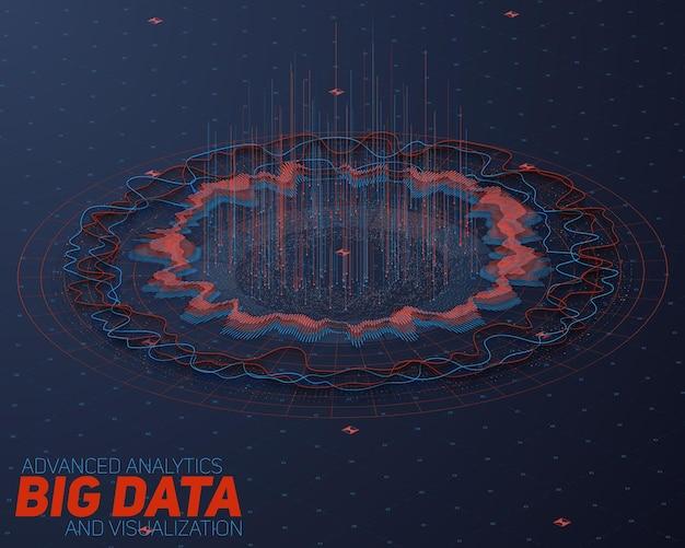 Big-data-visualisierung mit kreisförmiger perspektive