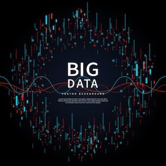 Big data zukünftiger technologien