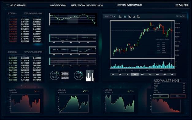Bildschirm für den handel für ihre geschäftsanwendung futuristische benutzeroberfläche forex