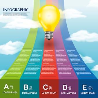 Bildung infografik schablonendesign mit glühbirne und buntem banner