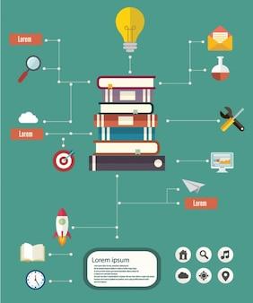 Bildung infografik-vorlage