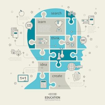 Bildungs-infografik mit puzzle-elementen des menschlichen gehirns