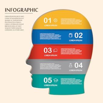 Bildungs-infografik-schablonendesign mit menschlichen kopfelementen