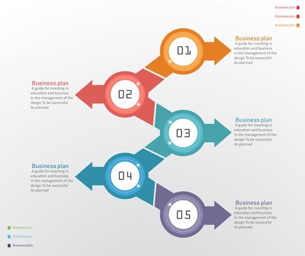 Bildungsdiagramm. es gibt 5 schritte, ebene vektoren im design verwenden