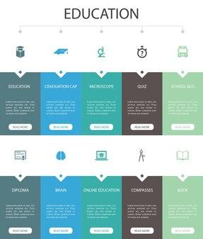 Bildungsinfografik 10 option ui-design.abschluss, mikroskop, quiz, schulbus einfache symbole