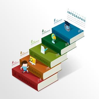 Bildungsinfografik mit bunten büchern stapeln sich auf weißem hintergrund