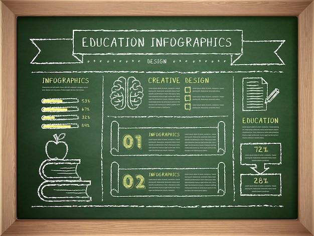 Bildungsinfografiken mit kreide auf holzrahmentafel isoliert geschrieben
