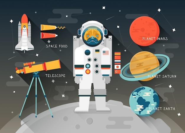 Bildungsraumillustration des vektors flache. planeten des sonnensystems. astronautenkosmisches programm.