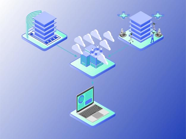 Bim-modellierungs-workflow oder -schema mit verlaufsstil
