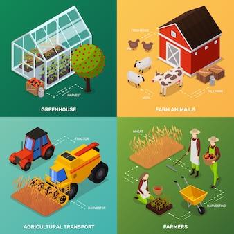 Bio-landwirtschaftskonzept