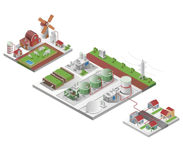Biogasindustrie aus rinderhaltung