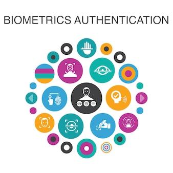 Biometrie-authentifizierung infografik-kreis-konzept. intelligente ui-elemente gesichtserkennung, gesichtserkennung, fingerabdruckerkennung, handflächenerkennung