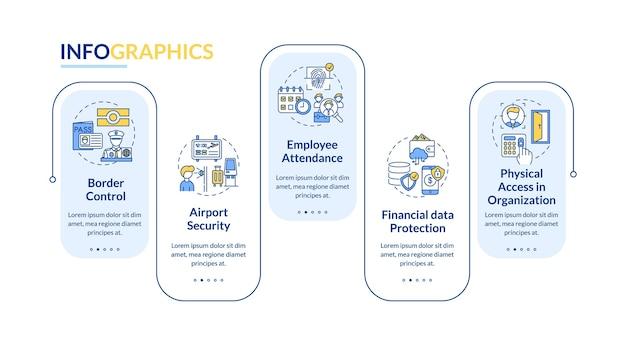 Biometrie verwendet infografik-vorlage