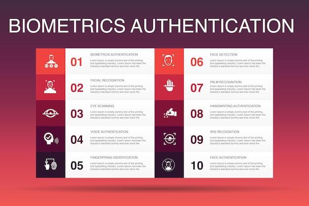 Biometrische authentifizierung infografik 10-optionsvorlage. gesichtserkennung, gesichtserkennung, fingerabdruckerkennung, handflächenerkennung einfache symbole