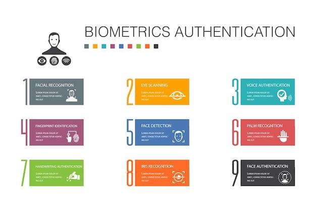 Biometrische authentifizierung infografik 10 optionszeilenkonzept. gesichtserkennung, gesichtserkennung, fingerabdruckerkennung, handflächenerkennung einfache symbole