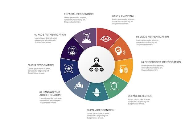 Biometrische authentifizierung infografik 10 schritte kreisdesign.gesichtserkennung, gesichtserkennung, fingerabdruckerkennung, handflächenerkennung einfache symbole