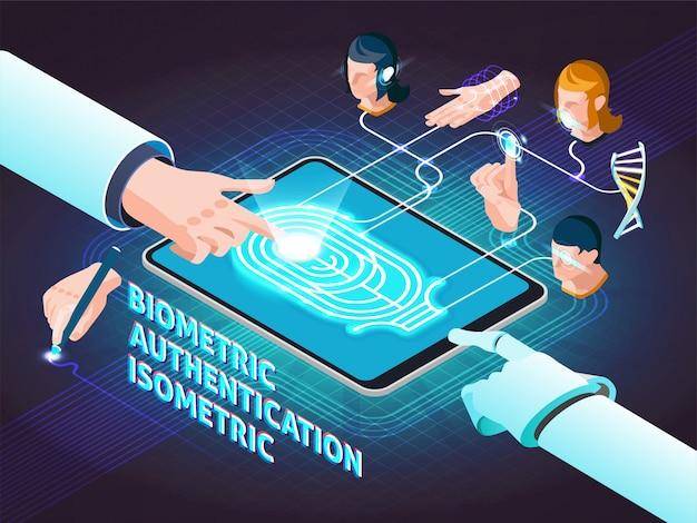 Biometrische authentifizierungsmethoden isometrische zusammensetzung