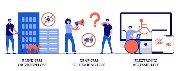 Blindheit oder sehverlust, taubheit oder hörverlust, zugänglichkeit elektronischer geräte
