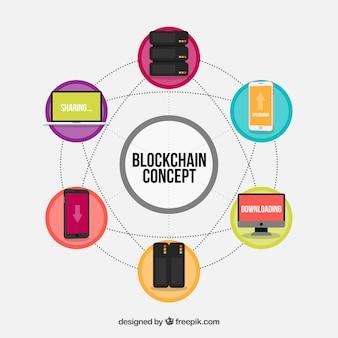 Blockchain infografik