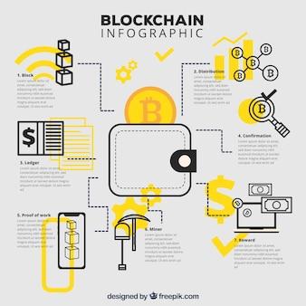 Blockchain infographic in der flachen art