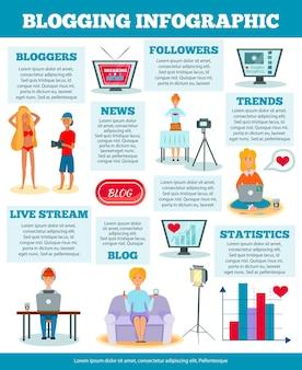 Blogger charaktere beliebte video foto nachrichten mode kochen themen präsentation statistik beispiele vergleich infografik poster illustration