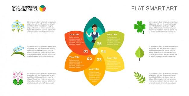 Blütenblatt-diagramm mit fünf elementen vorlage