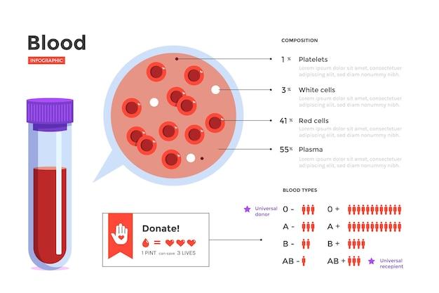 Blut-infografik-konzept im flachen design