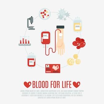 Blutspende-konzept