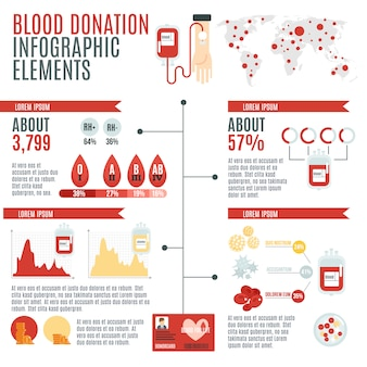 Blutspender-infografik
